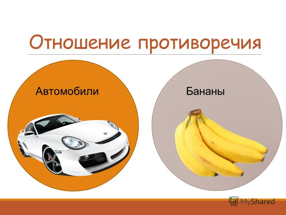 Отношение противоречия Автомобили Бананы