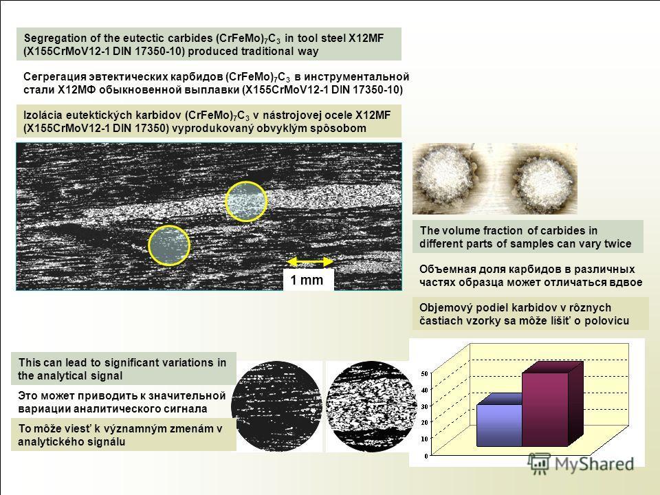 1 mm Segregation of the eutectic carbides (CrFeMo) 7 C 3 in tool steel X12MF (X155CrMoV12-1 DIN 17350-10) produced traditional way Сегрегация эвтектических карбидов (CrFeMo) 7 C 3 в инструментальной стали Х12МФ обыкновенной выплавки (X155CrMoV12-1 DI