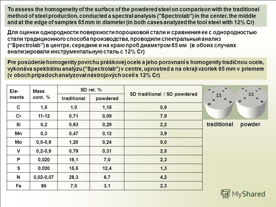 Для оценки однородности поверхности порошковой стали и сравнения ее с однородностью стали традиционного способа производства, проводили спектральный анализ (Spectrolab) в центре, середине и на краю проб диаметром 65 мм (в обоих случаях анализировали