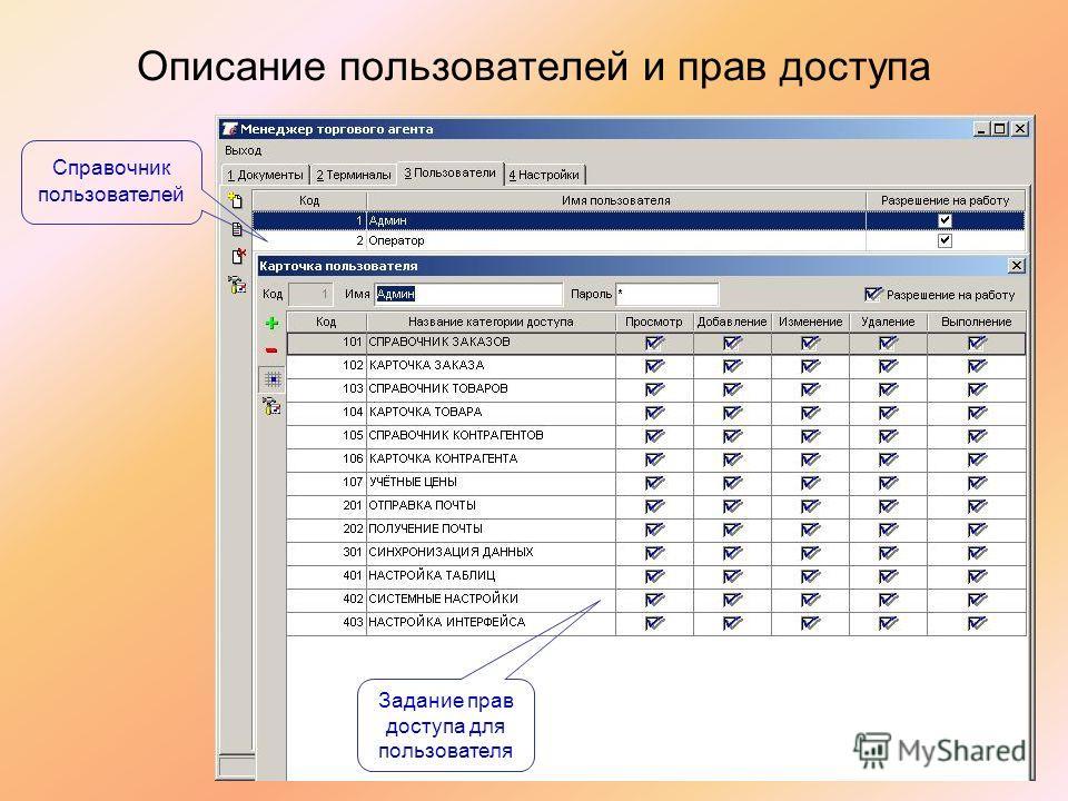 Описание пользователей и прав доступа Справочник пользователей Задание прав доступа для пользователя