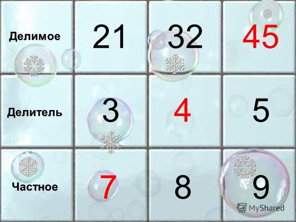 Делимое Делитель Частное 4 7 32 8 45 35 9 21