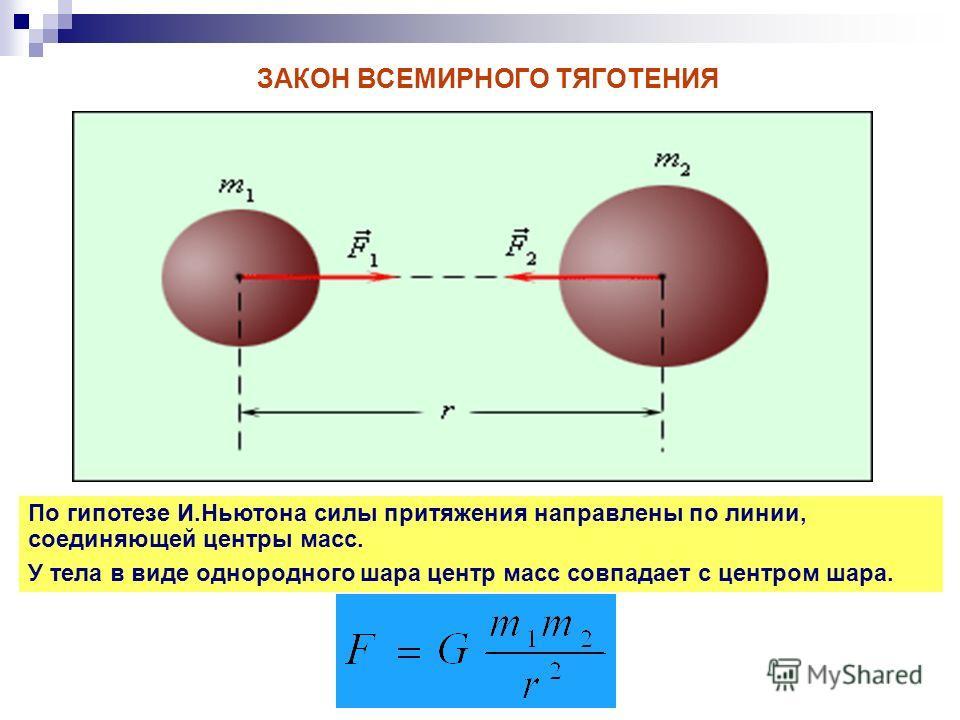 ЗАКОН ВСЕМИРНОГО ТЯГОТЕНИЯ По гипотезе И.Ньютона силы притяжения направлены по линии, соединяющей центры масс. У тела в виде однородного шара центр масс совпадает с центром шара.