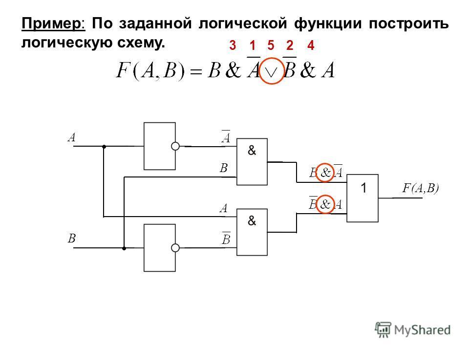 Пример: По заданной логической