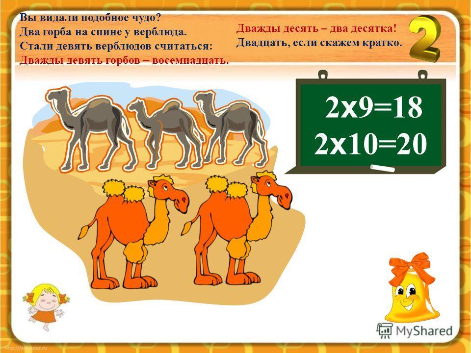 Осьминоги шли купаться: Дважды восемь ног – шестнадцать. 2 х 8=16