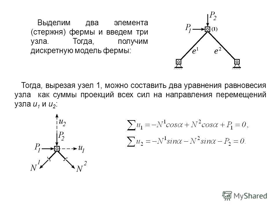 Выделим два элемента (стержня) фермы и введем три узла. Тогда, получим дискретную модель фермы: Тогда, вырезая узел 1, можно составить два уравнения равновесия узла как суммы проекций всех сил на направления перемещений узла u 1 и u 2 :