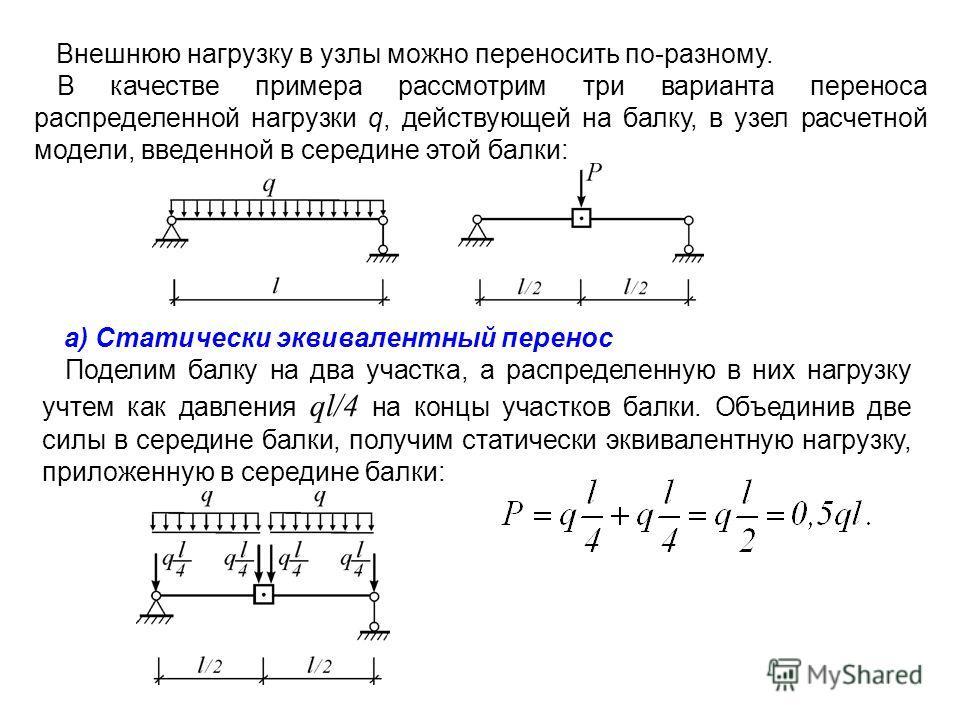Внешнюю нагрузку в узлы можно переносить по-разному. В качестве примера рассмотрим три варианта переноса распределенной нагрузки q, действующей на балку, в узел расчетной модели, введенной в середине этой балки: а) Статически эквивалентный перенос По