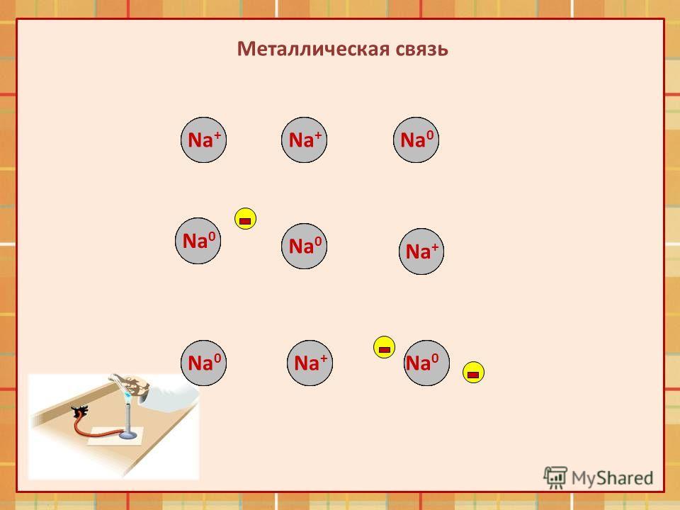 Na + Na 0 Na + Na 0 Na + Na 0 Na + Na 0 Na + Na 0 Na + Na 0 Na + Na 0 Na + Na 0 Na + Na 0 Na + Na 0 Na + Na 0 Na + Na 0 Na + Na 0 Na + Na 0 Na + Na 0 Металлическая связь