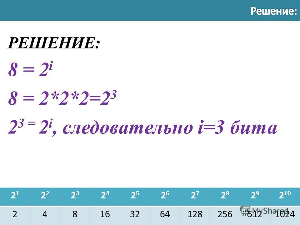 21212 2323 2424 2525 2626 2727 2828 2929 2 10 2481632641282565121024 РЕШЕНИЕ: 8 = 2 i 8 = 2*2*2=2 3 2 3 = 2 i, следовательно i=3 бита