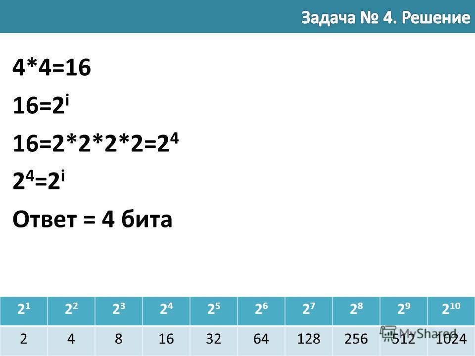 21212 2323 2424 2525 2626 2727 2828 2929 2 10 2481632641282565121024 4*4=16 16=2 i 16=2*2*2*2=2 4 2 4 =2 i Ответ = 4 бита