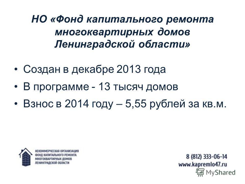 НО «Фонд капитального ремонта многоквартирных домов Ленинградской области» Создан в декабре 2013 года В программе - 13 тысяч домов Взнос в 2014 году – 5,55 рублей за кв.м.