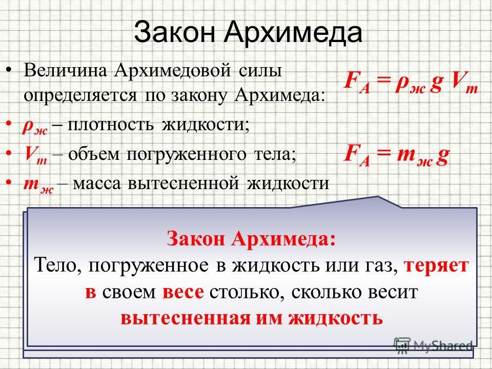 Закон Архимеда Величина Архимедовой силы определяется по закону Архимеда: ρ ж – плотность жидкости; V т – объем погруженного тела; m ж – масса вытесненной жидкости F А = ρ ж g V т F А = m ж g Закон Архимеда: Выталкивающая сила, действующая на погруже