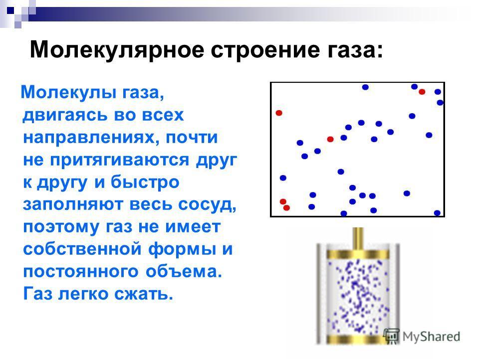 Молекулярное строение газа: Молекулы газа, двигаясь во всех направлениях, почти не притягиваются друг к другу и быстро заполняют весь сосуд, поэтому газ не имеет собственной формы и постоянного объема. Газ легко сжать.