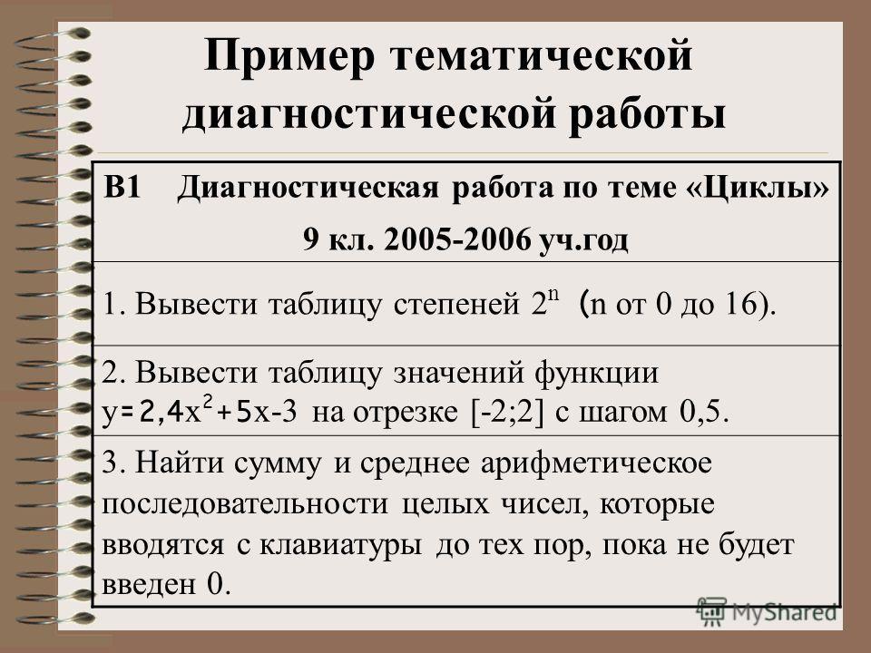 Пример тематической диагностической работы В1 Диагностическая работа по теме «Циклы» 9 кл. 2005-2006 уч.год 1. Вывести таблицу степеней 2 n (n от 0 до 16). 2. Вывести таблицу значений функции y=2,4x 2 +5x-3 на отрезке [-2;2] с шагом 0,5. 3. Найти сум