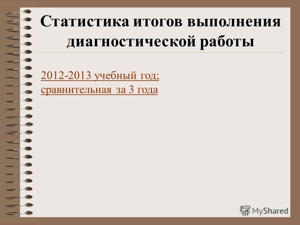 Статистика итогов выполнения диагностической работы 2012-2013 учебный год; сравнительная за 3 года