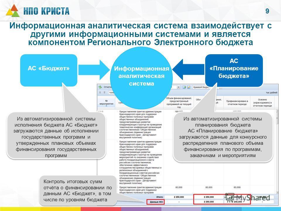 Информационная аналитическая система взаимодействует с другими информационными системами и является компонентом Регионального Электронного бюджета Контроль итоговых сумм отчёта о финансировании по данным АС «Бюджет», в том числе по уровням бюджета АС