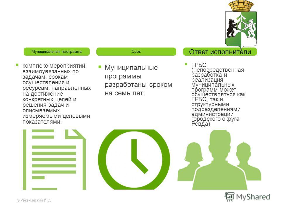 Муниципальная программа комплекс мероприятий, взаимоувязанных по задачам, срокам осуществления и ресурсам, направленных на достижение конкретных целей и решения задач и описываемых измеряемыми целевыми показателями. Срок ГРБС (непосредственная разраб