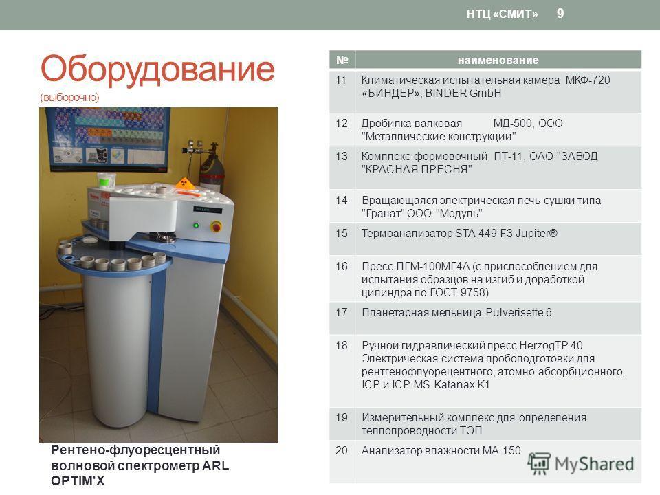 9 наименование 11Климатическая испытательная камера МКФ-720 «БИНДЕР», BINDER GmbH 12Дробилка валковаяМД-500, ООО