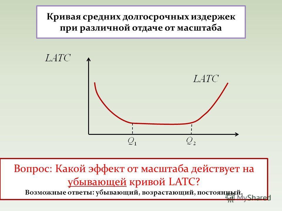 Кривая средних долгосрочных издержек при различной отдаче от масштаба Вопрос: Какой эффект от масштаба действует на убывающей кривой LATC? Возможные ответы: убывающий, возрастающий, постоянный.