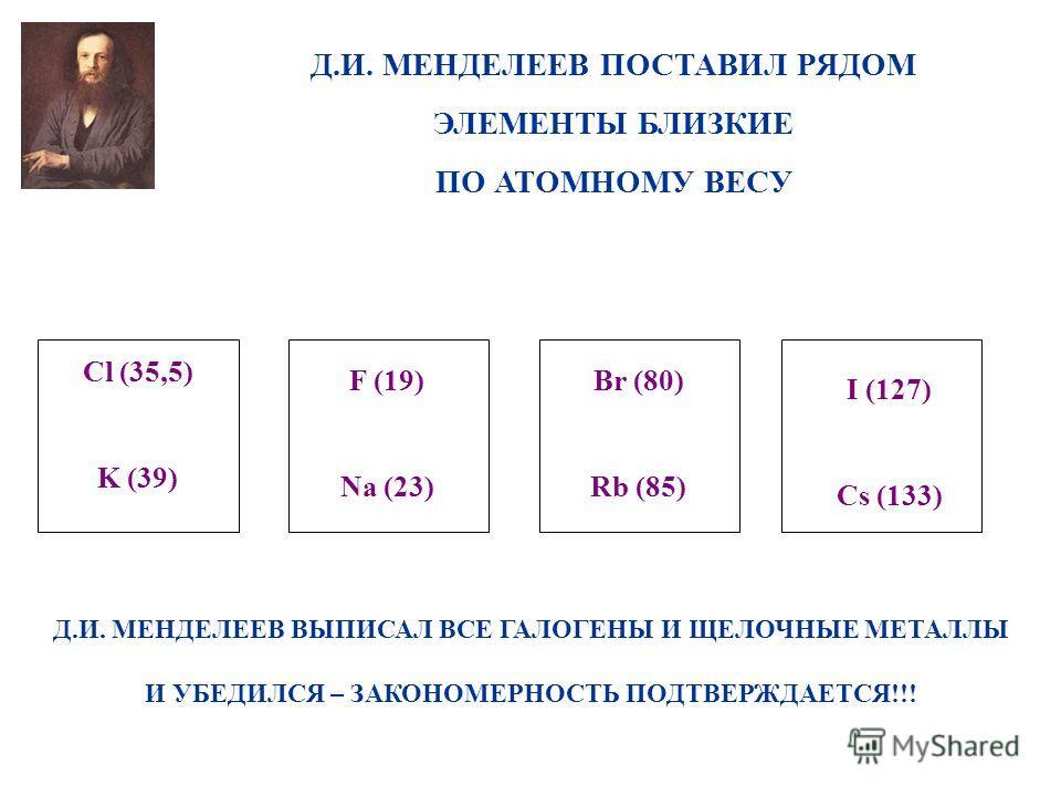 Д.И. МЕНДЕЛЕЕВ ПОСТАВИЛ РЯДОМ ЭЛЕМЕНТЫ БЛИЗКИЕ ПО АТОМНОМУ ВЕСУ Br (80) Rb (85) Cl (35,5) K (39) F (19) Na (23) I (127) Cs (133) Д.И. МЕНДЕЛЕЕВ ВЫПИСАЛ ВСЕ ГАЛОГЕНЫ И ЩЕЛОЧНЫЕ МЕТАЛЛЫ И УБЕДИЛСЯ – ЗАКОНОМЕРНОСТЬ ПОДТВЕРЖДАЕТСЯ!!!