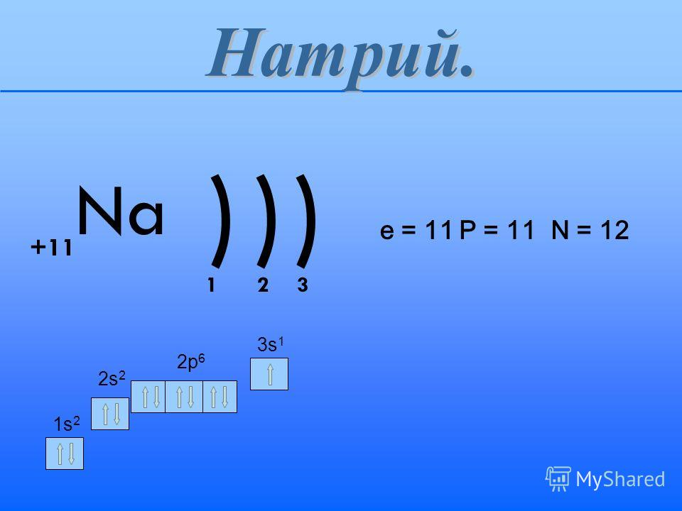 ))) Na +11 123 1s21s2 2s22s2 3s13s1 2p62p6 e = 11 P = 11 N = 12