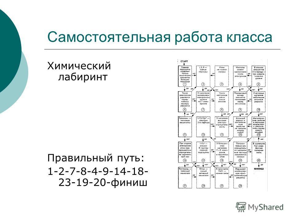 Самостоятельная работа класса Химический лабиринт Правильный путь: 1-2-7-8-4-9-14-18- 23-19-20-финиш