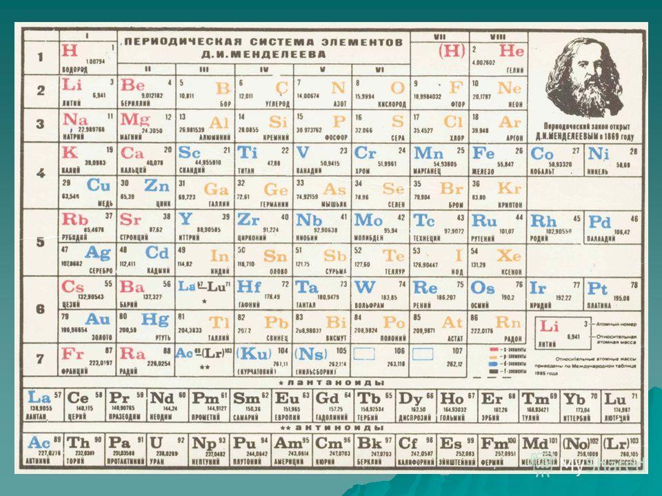 По легенде, мысль о системе химических элементов пришла к Менделееву во сне, однако известно, что однажды на вопрос, как он открыл периодическую систему, учёный ответил: «Я над ней, может быть, двадцать лет думал, а вы думаете: сидел и вдруг… готово»