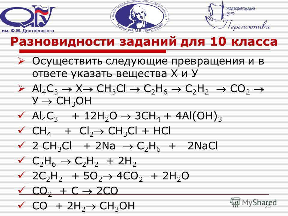 Разновидности заданий для 10 класса Осуществить следующие превращения и в ответе указать вещества Х и У Al 4 C 3 Х CH 3 Cl C 2 H 6 C 2 H 2 CO 2 У CH 3 OH Al 4 C 3 + 12H 2 O 3CH 4 + 4Al(OH) 3 CH 4 + Cl 2 CH 3 Cl + HCl 2 CH 3 Cl + 2Na C 2 H 6 + 2NaCl C