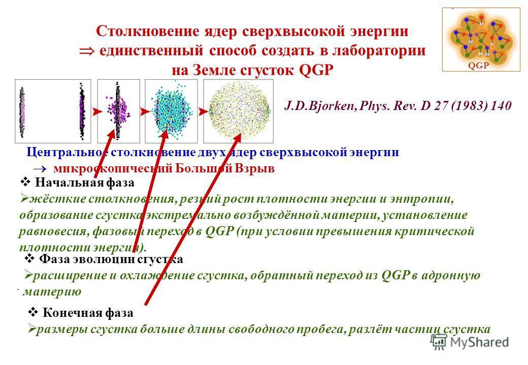 QGP. Центральное столкновение двух ядер сверхвысокой энергии микроскопический Большой Взрыв Столкновение ядер сверхвысокой энергии единственный способ создать в лаборатории на Земле сгусток QGP J.D.Bjorken, Phys. Rev. D 27 (1983) 140 Начальная фаза ж