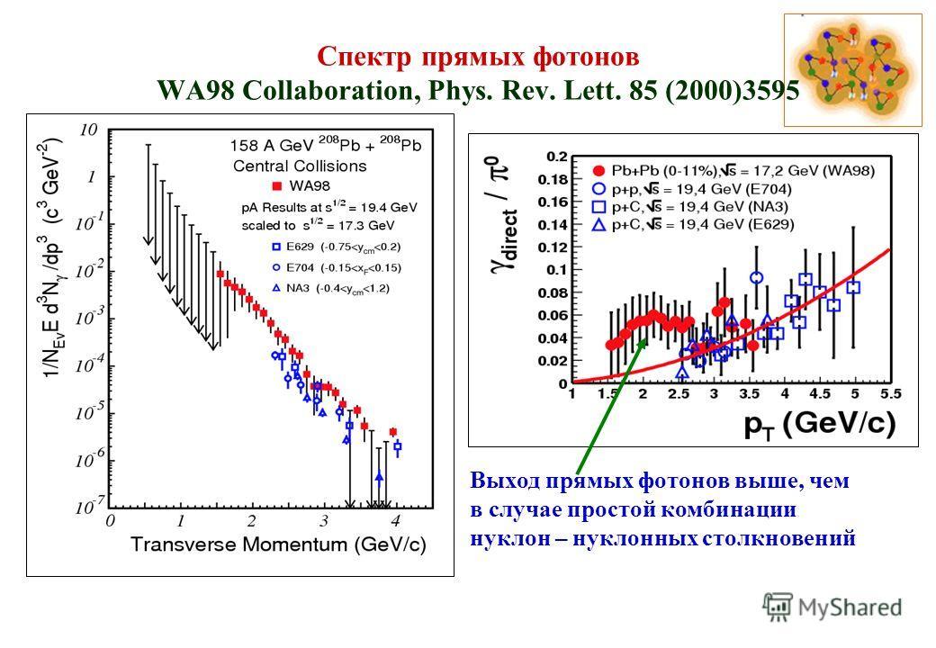 Спектр прямых фотонов WA98 Collaboration, Phys. Rev. Lett. 85 (2000)3595 Выход прямых фотонов выше, чем в случае простой комбинации нуклон – нуклонных столкновений