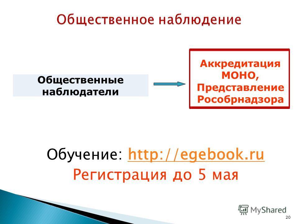 20 Обучение : http://egebook.ruhttp://egebook.ru Регистрация до 5 мая Общественные наблюдатели Аккредитация МОНО, Представление Рособрнадзора