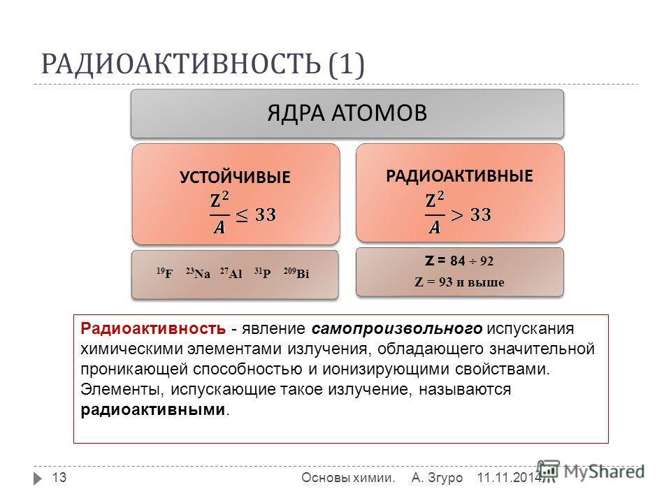 РАДИОАКТИВНОСТЬ (1) 11.11.2014Основы химии. А. Згуро 13 ЯДРА АТОМОВ УСТОЙЧИВЫЕ РАДИОАКТИВНЫЕ Z = 84 ÷ 92 Z = 93 и выше 19 F 23 Na 27 Al 31 P 209 Bi Радиоактивность - явление самопроизвольного испускания химическими элементами излучения, обладающего з