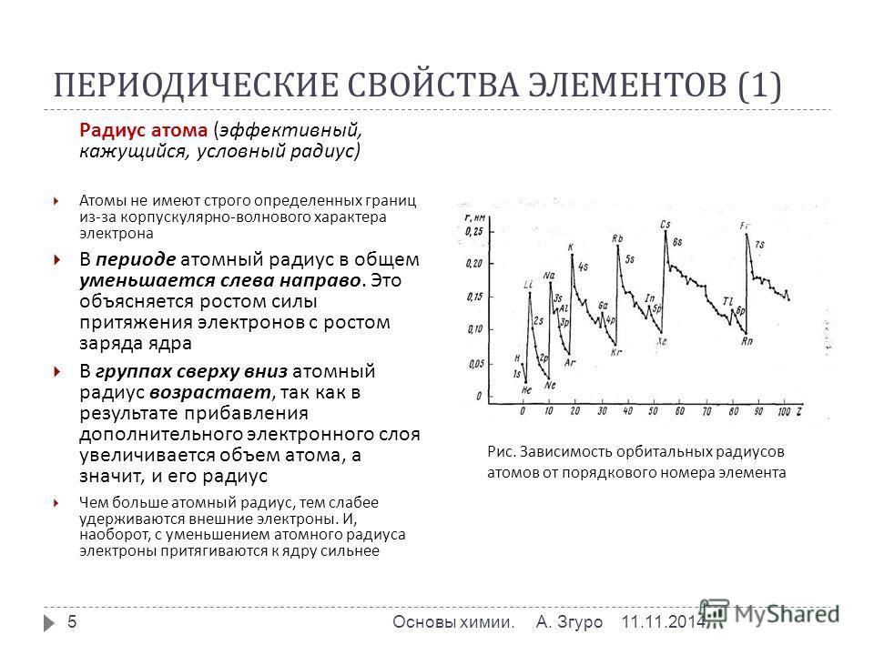 ПЕРИОДИЧЕСКИЕ СВОЙСТВА ЭЛЕМЕНТОВ (1) 11.11.2014Основы химии. А. Згуро 5 Радиус атома ( эффективный, кажущийся, условный радиус ) Атомы не имеют строго определенных границ из - за корпускулярно - волнового характера электрона В периоде атомный радиус