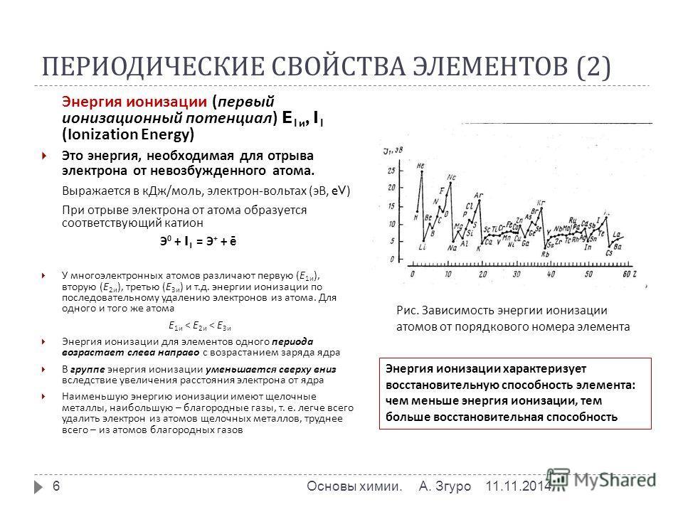 ПЕРИОДИЧЕСКИЕ СВОЙСТВА ЭЛЕМЕНТОВ (2) 11.11.2014Основы химии. А. Згуро 6 Энергия ионизации ( первый ионизационный потенциал ) E 1 и, I 1 (Ionization Energy) Это энергия, необходимая для отрыва электрона от невозбужденного атома. Выражается в к Дж / мо
