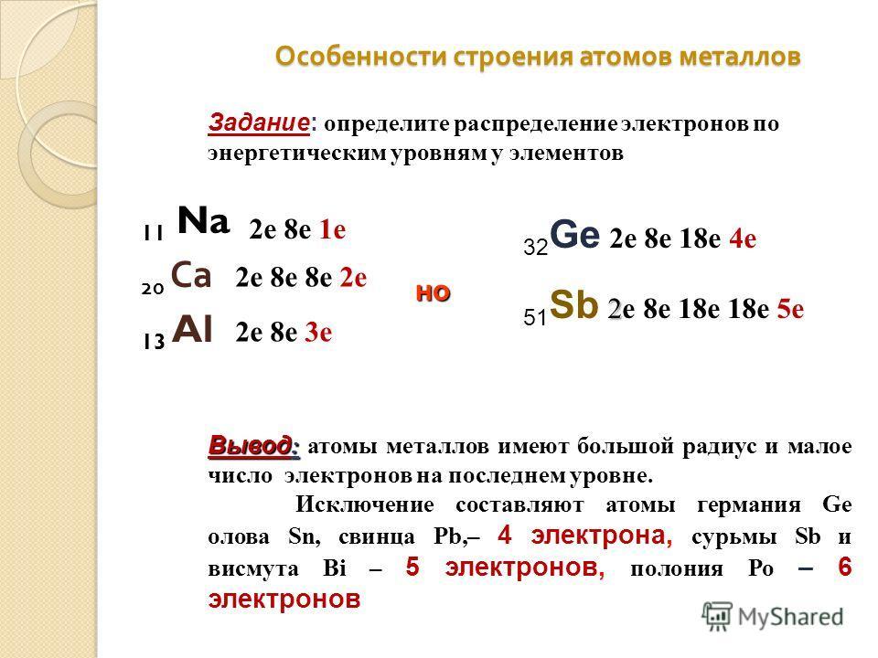 Особенности строения атомов