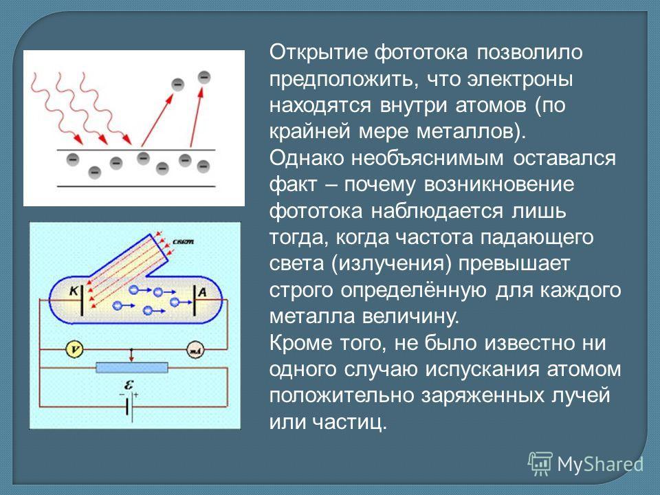 Открытие фототока позволило предположить, что электроны находятся внутри атомов (по крайней мере металлов). Однако необъяснимым оставался факт – почему возникновение фототока наблюдается лишь тогда, когда частота падающего света (излучения) превышает