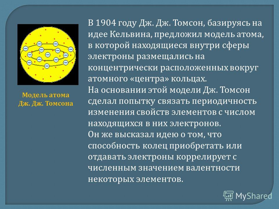 В 1904 году Дж. Дж. Томсон, базируясь на идее Кельвина, предложил модель атома, в которой находящиеся внутри сферы электроны размещались на концентрически расположенных вокруг атомного «центра» кольцах. На основании этой модели Дж. Томсон сделал попы