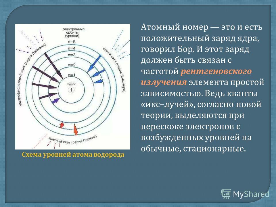 Атомный номер это и есть положительный заряд ядра, говорил Бор. И этот заряд должен быть связан с частотой рентгеновского излучения элемента простой зависимостью. Ведь кванты «икс–лучей», согласно новой теории, выделяются при перескоке электронов с в