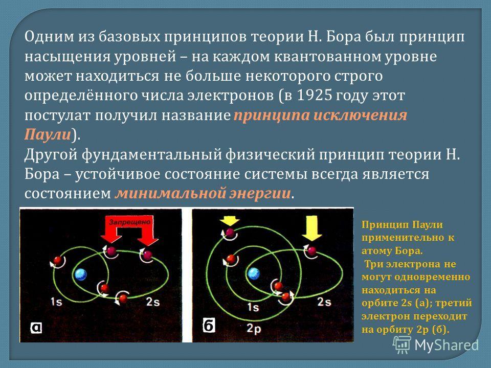 Одним из базовых принципов теории Н. Бора был принцип насыщения уровней – на каждом квантованном уровне может находиться не больше некоторого строго определённого числа электронов (в 1925 году этот постулат получил название принципа исключения Паули)