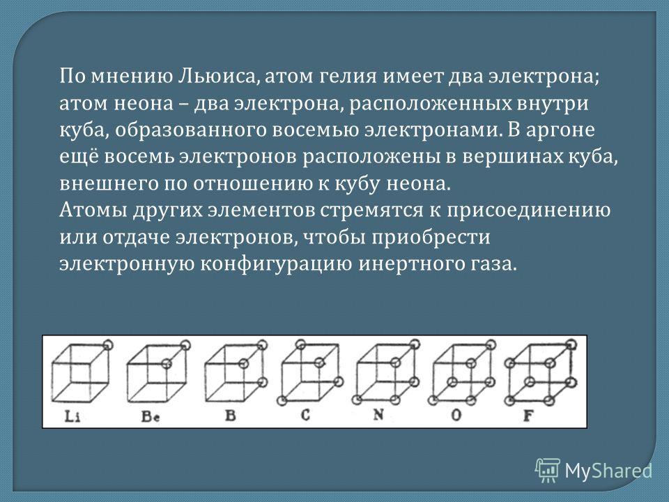По мнению Льюиса, атом гелия имеет два электрона; атом неона – два электрона, расположенных внутри куба, образованного восемью электронами. В аргоне ещё восемь электронов расположены в вершинах куба, внешнего по отношению к кубу неона. Атомы других э