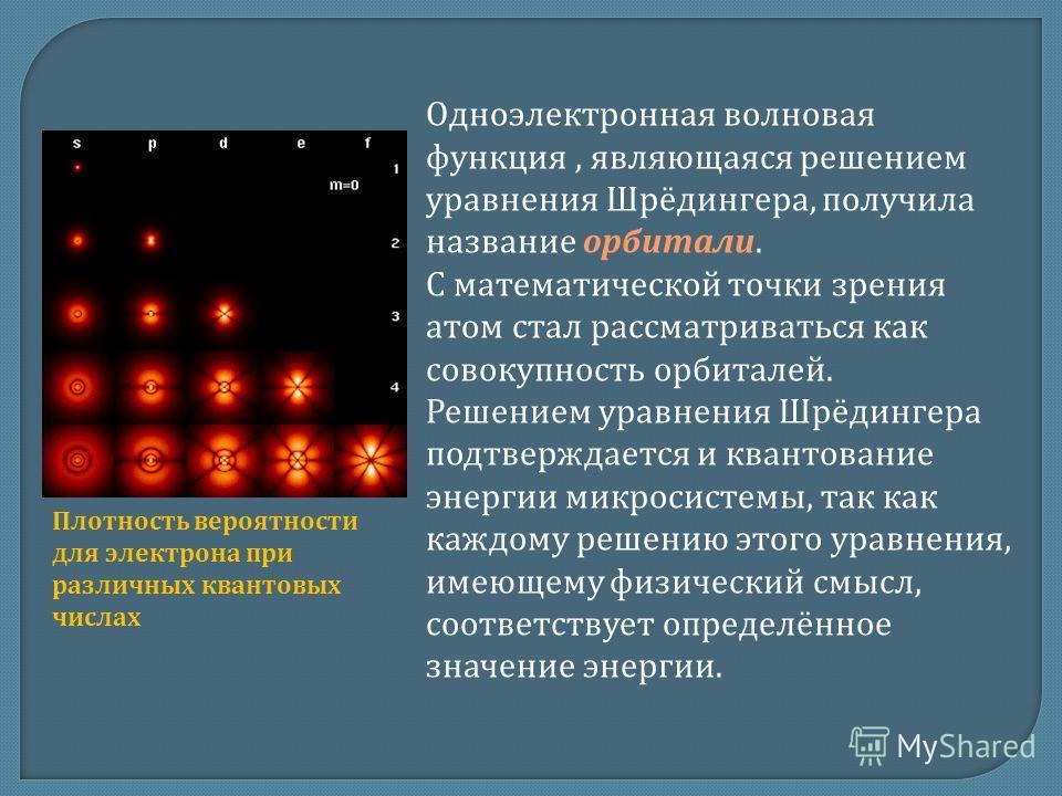 Одноэлектронная волновая функция, являющаяся решением уравнения Шрёдингера, получила название орбитали. С математической точки зрения атом стал рассматриваться как совокупность орбиталей. Решением уравнения Шрёдингера подтверждается и квантование эне