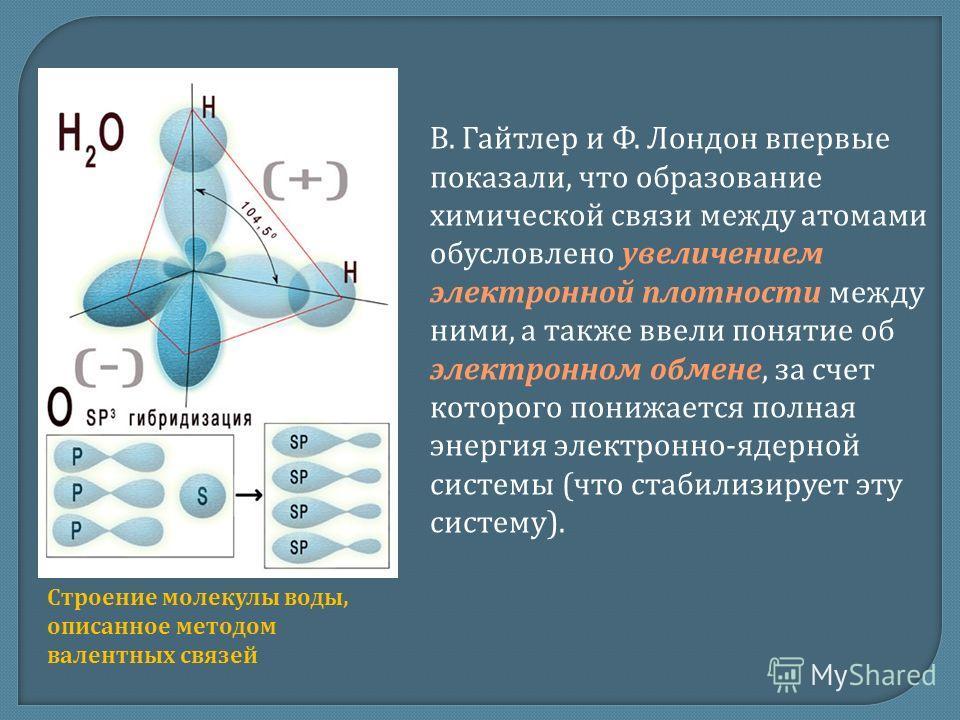 В. Гайтлер и Ф. Лондон впервые показали, что образование химической связи между атомами обусловлено увеличением электронной плотности между ними, а также ввели понятие об электронном обмене, за счет которого понижается полная энергия электронно-ядерн