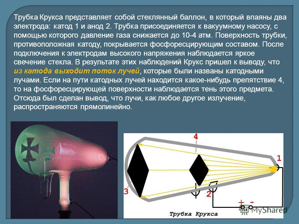 Трубка Крукса представляет собой стеклянный баллон, в который впаяны два электрода: катод 1 и анод 2. Трубка присоединяется к вакуумному насосу, с помощью которого давление газа снижается до 10-4 атм. Поверхность трубки, противоположная катоду, покры