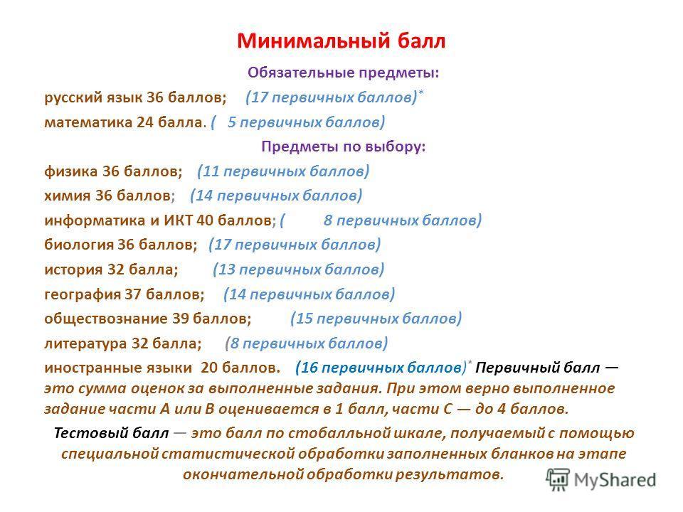 Минимальный балл Обязательные предметы: русский язык 36 баллов; (17 первичных баллов) * математика 24 балла. ( 5 первичных баллов) Предметы по выбору: физика 36 баллов; (11 первичных баллов) химия 36 баллов; (14 первичных баллов) информатика и ИКТ 40