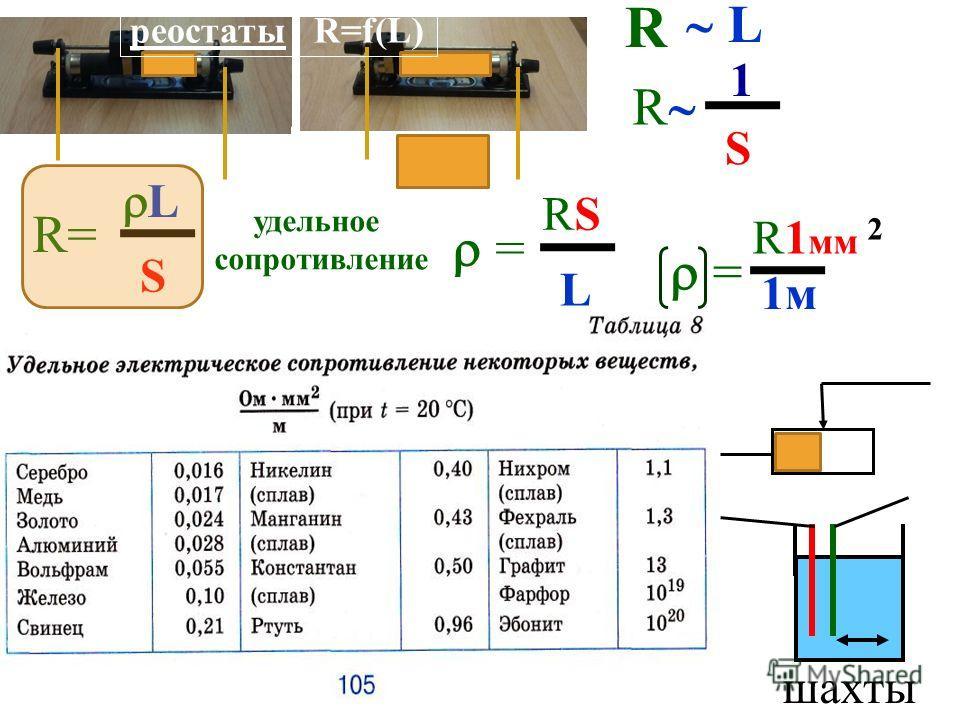16. Какой(-ие) из опытов Вы предложили бы провести, чтобы доказать, что мощность, выделяемая в проводнике с током, зависит от удельного электрического сопротивления проводника? А. Показать, что время нагревания воды в кружке изменится в случае, если