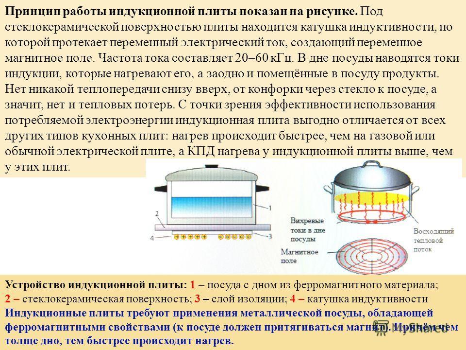 Прочитайте текст и выполните задания 17–19. Принцип действия индукционной плиты В основе действия индукционной плиты лежит явление электромагнитной индукции – явление возникновения электрического тока в замкнутом проводнике при изменении магнитного п