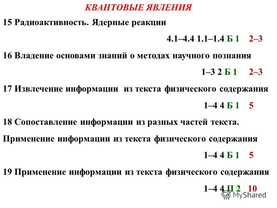 КВАНТОВЫЕ ЯВЛЕНИЯ 4.1 Радиоактивность. Альфа-, бета-, гамма-излучения 4.2 Опыты Резерфорда. Планетарная модель атома 4.3 Состав атомного ядра 4.4 Ядерные реакции