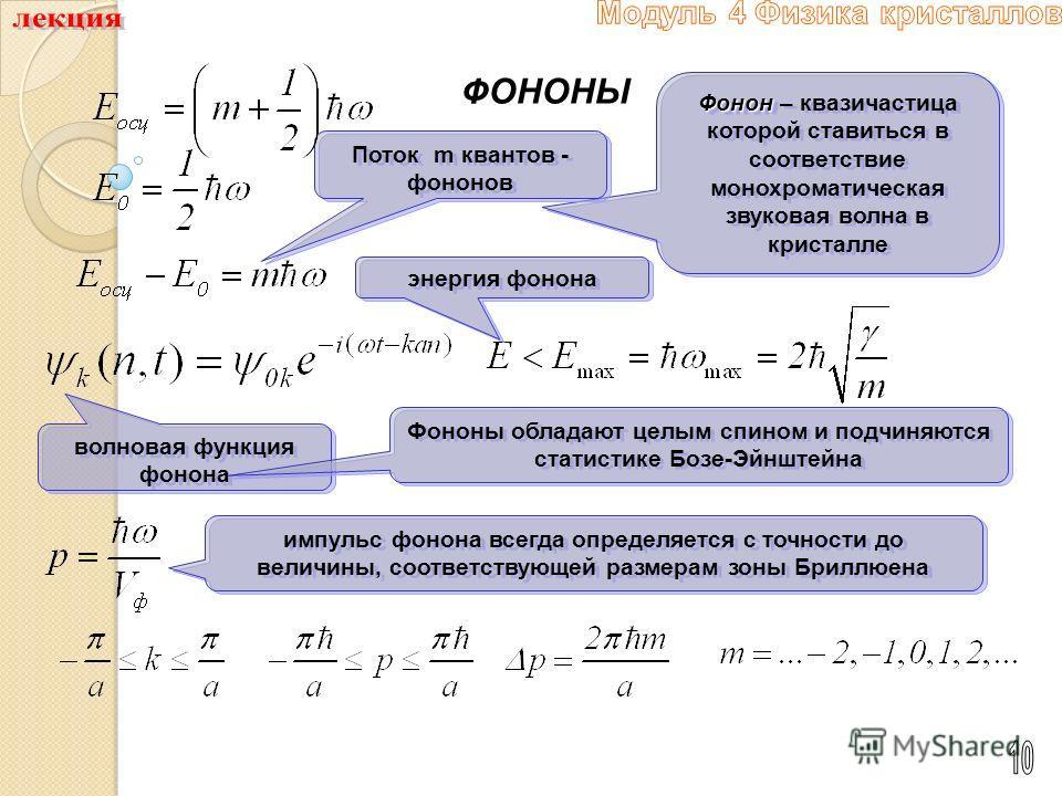ФОНОНЫ Фонон Фонон – квазичастица которой ставиться в соответствие монохроматическая звуковая волна в кристалле Поток m квантов - фононов волновая функция фонона энергия фонона импульс фонона всегда определяется с точности до величины, соответствующе