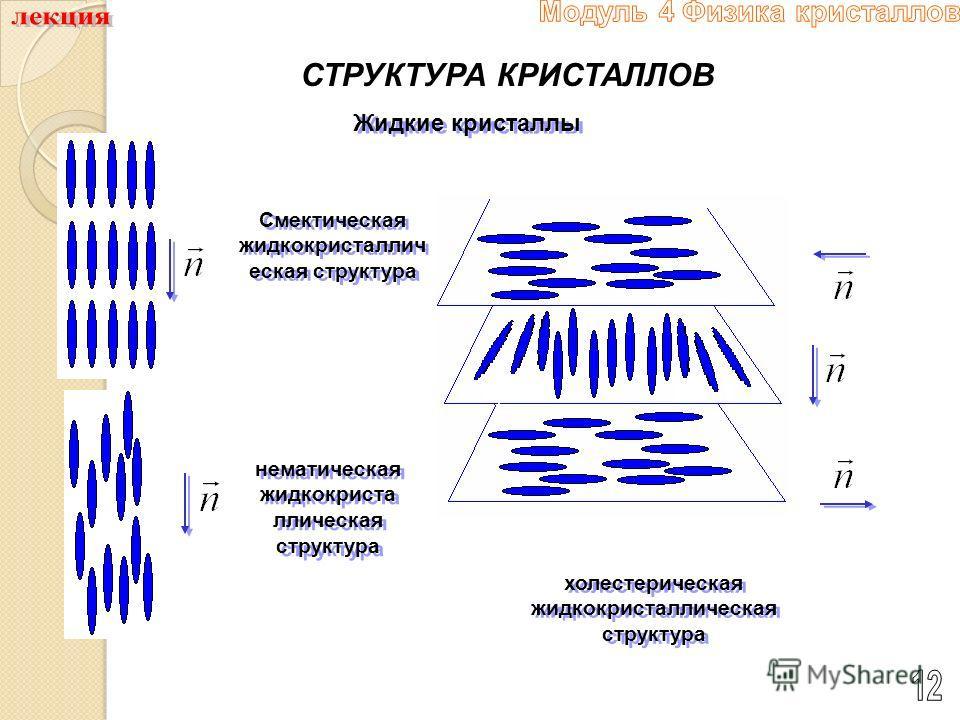 СТРУКТУРА КРИСТАЛЛОВ Жидкие кристаллы Смектическая жидкокристаллич еская структура нематическая жидкокриста ллическая структура холестерическая жидкокристаллическая структура