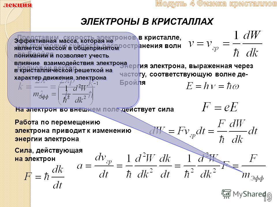 ЭЛЕКТРОНЫ В КРИСТАЛЛАХ Представим скорость электронов в кристалле, как групповую скорость распространения волн де-Бройля Энергия электрона, выраженная через частоту, соответствующую волне де- Бройля Волновой вектор На электрон во внешнем поле действу