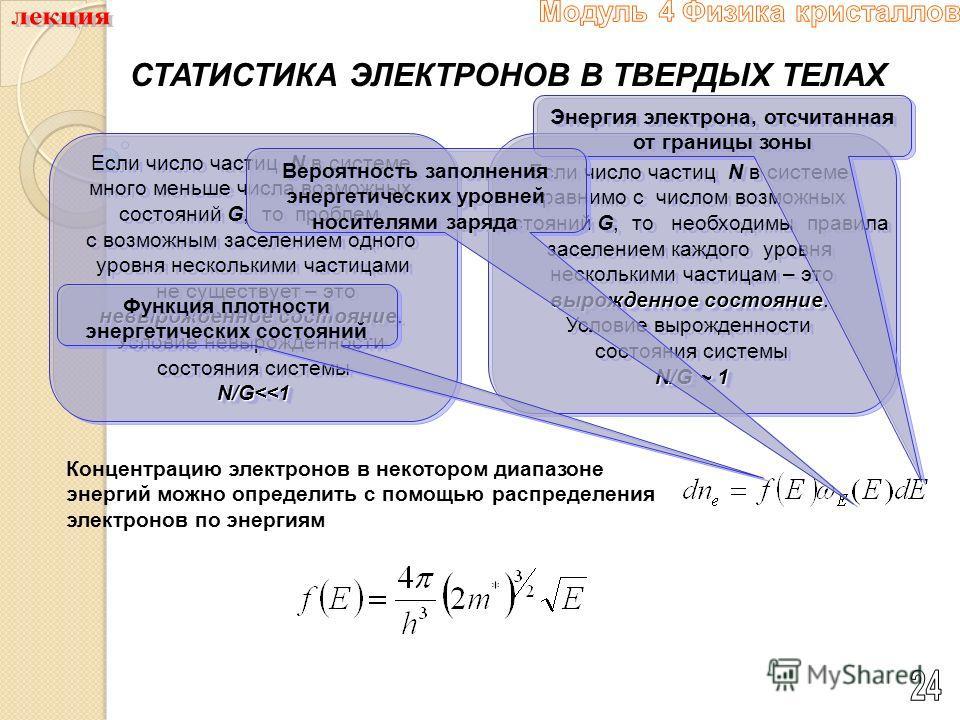 СТАТИСТИКА ЭЛЕКТРОНОВ В ТВЕРДЫХ ТЕЛАХ Если число частиц N в системе много меньше числа возможных состояний G, то проблем с возможным заселением одного уровня несколькими частицами не существует – это невырожденное состояние невырожденное состояние. У